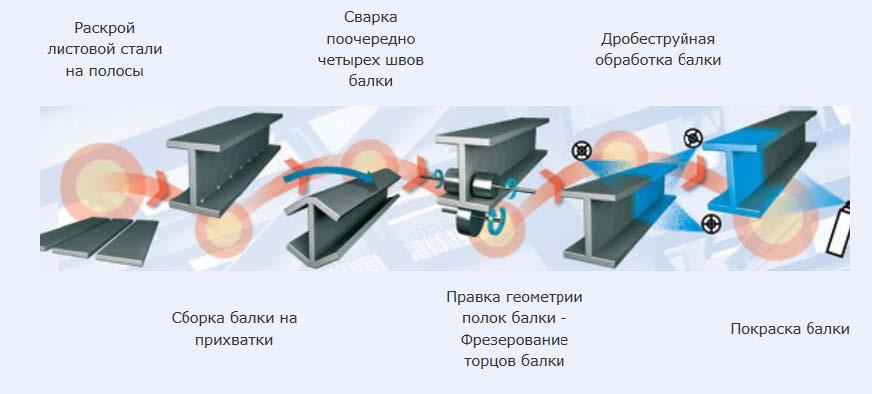 svarnaya-balka1
